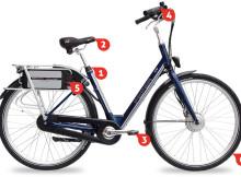 http://peper.bike/nl/ergonomie